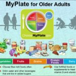 This Week on the Eat Right Idaho Blog: Older Adults and Nutrient Deficiencies